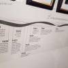 Vinyl decal of a timeline. Décalque vinyle pour une ligne du temps
